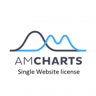 Купить amCharts Single Website license в интернет-магазине SoftOnline